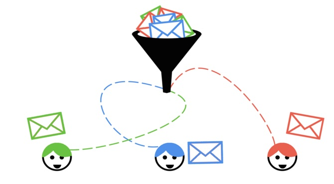 Segment Email Subscribers